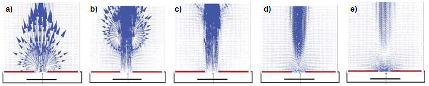 particle image velocimetry data formation of a synthetic jet